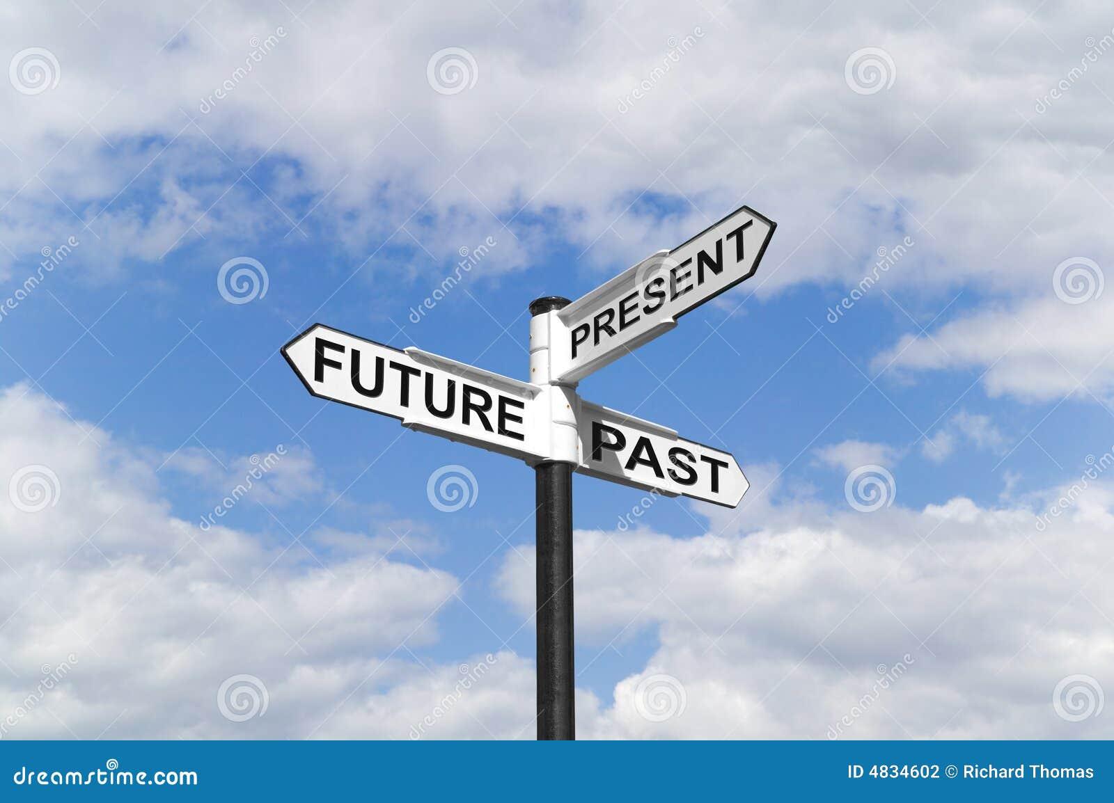 Sky för signpost för framtidspastpresent