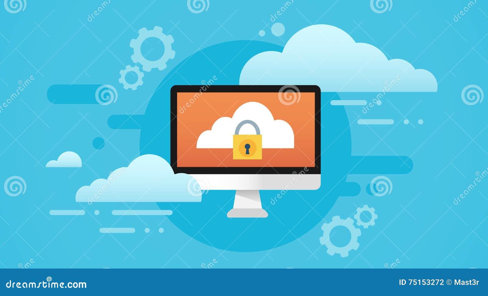 Skydd för avskildhet för data för skärm för lås för datormolndatabas