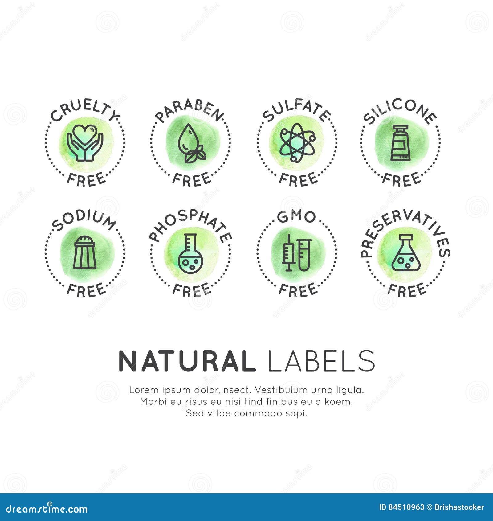 Skyddande fria organiska produktklistermärkear