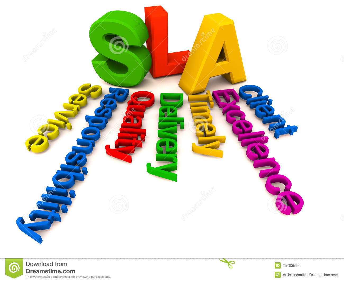 SLA Words Collage Royalty Free Stock Image
