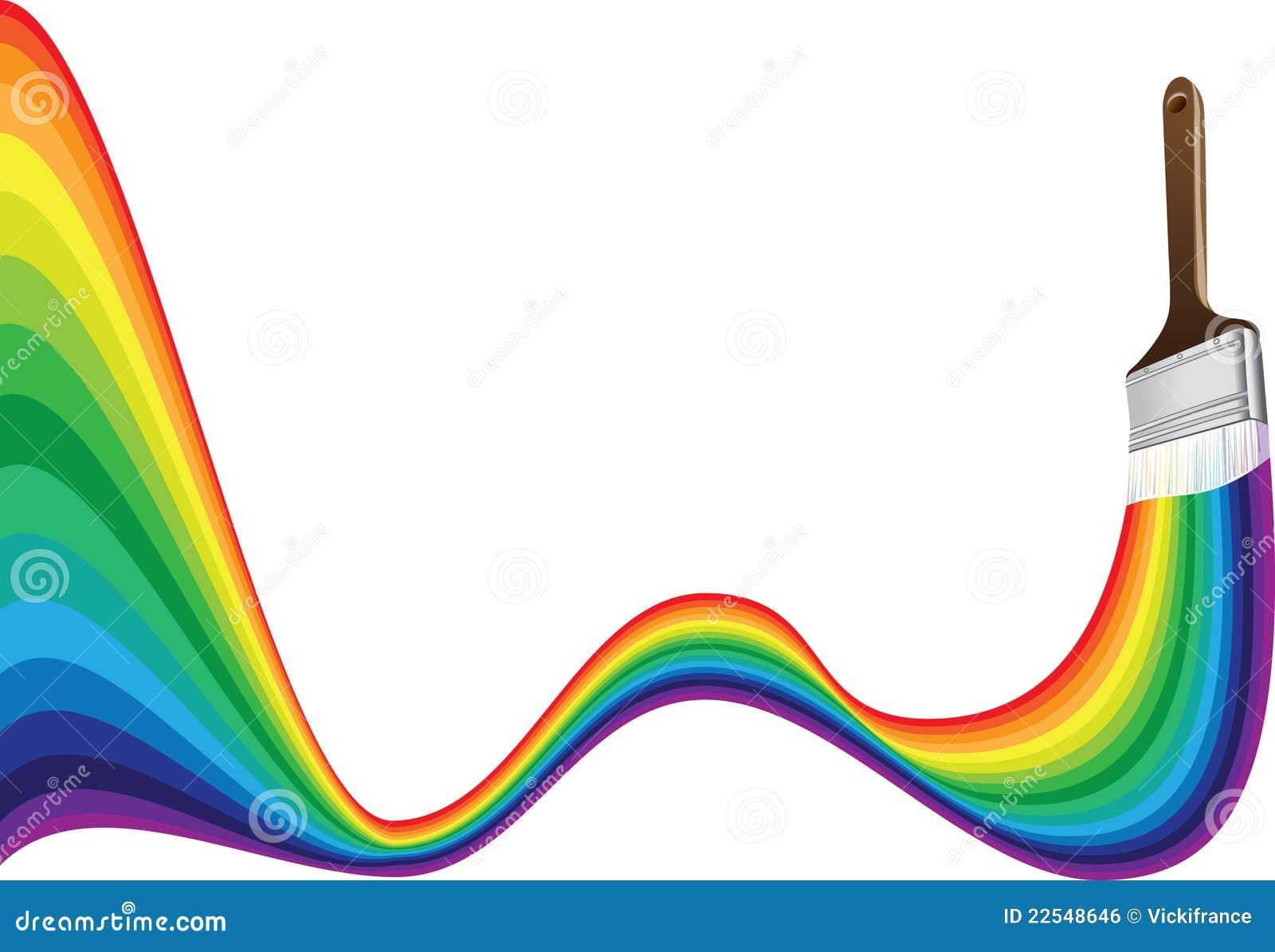 Slaglängd för borstemålarfärgregnbåge