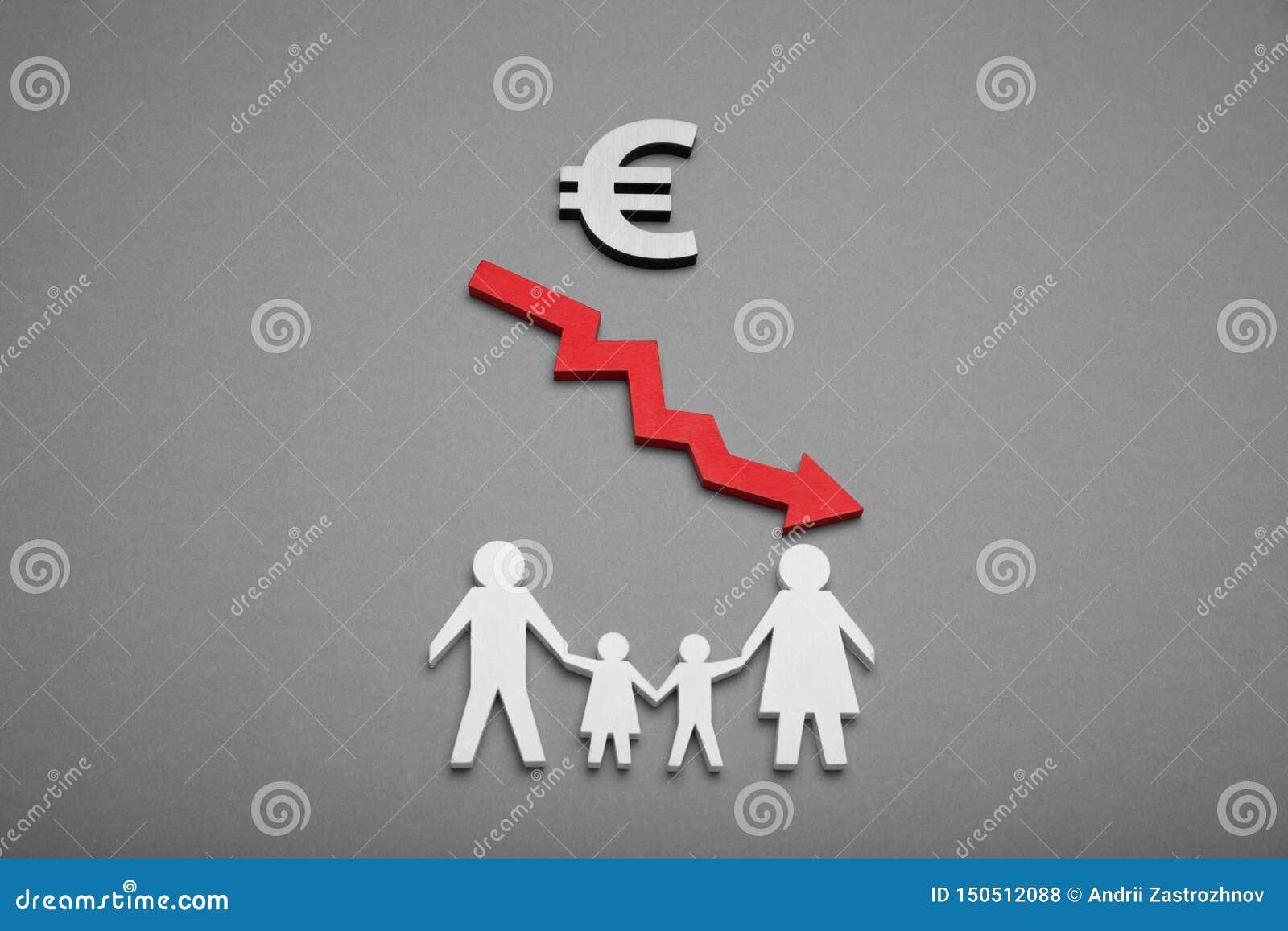 Slechte familie, financiële spanning Crisisarmoede