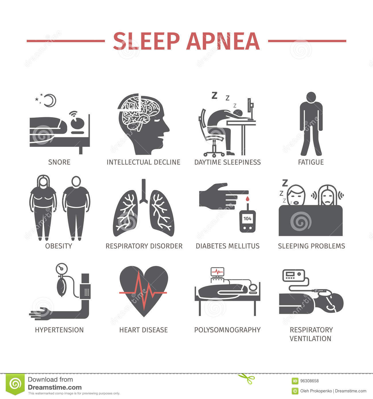 Sleep apnea dating