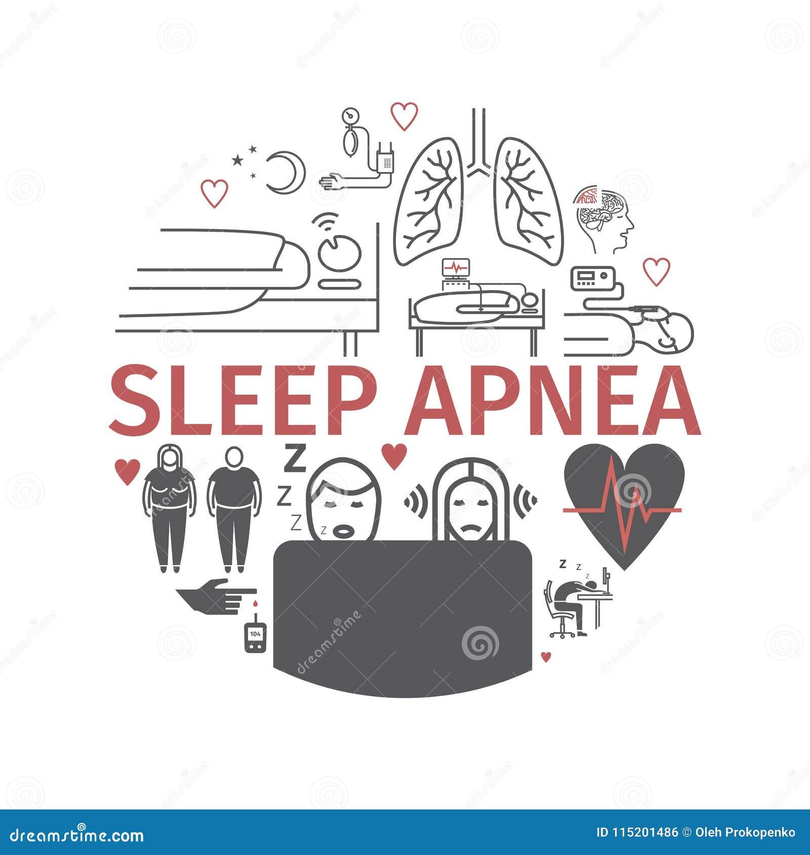 Sleep Apnea Round Banner  Symptoms, Treatment  Line Icons
