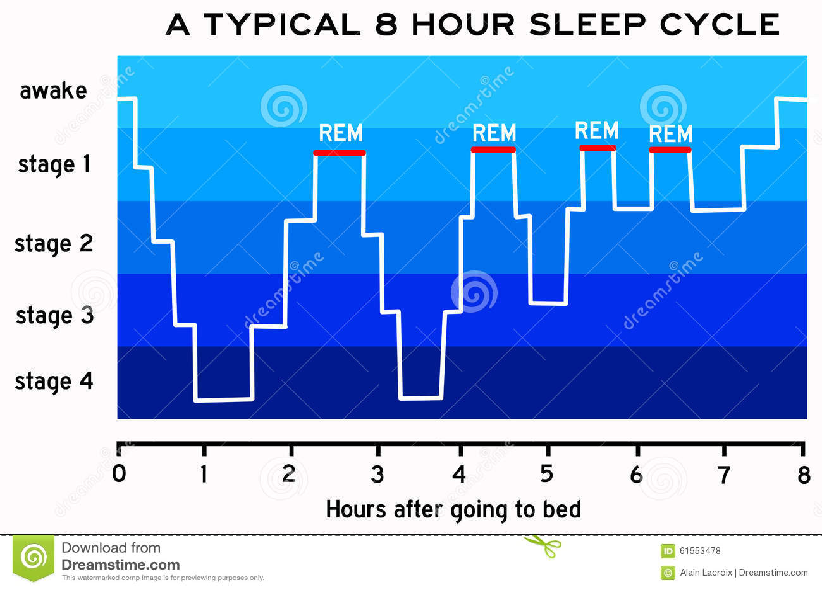 Sleep Cartoons Illustrations Amp Vector Stock Images