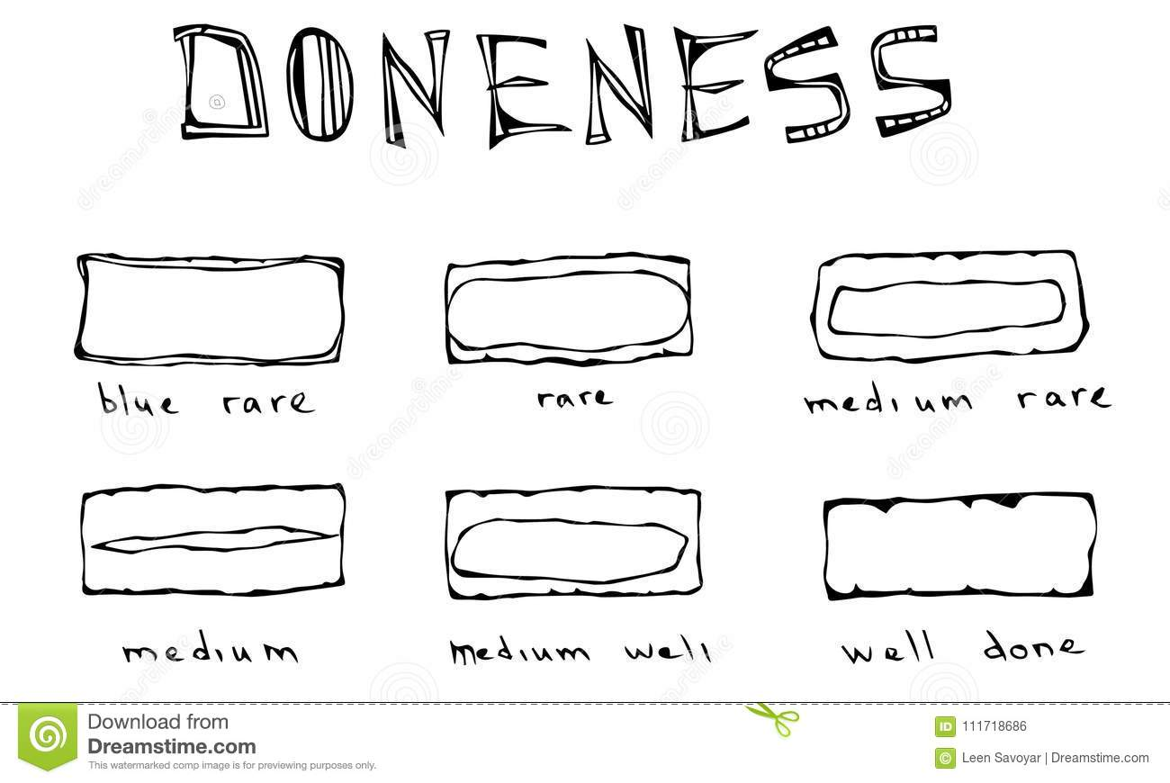 Steak Doneness Chart Stock Vector - Image: 55874902 |Restuarant Steak Doneness Chart
