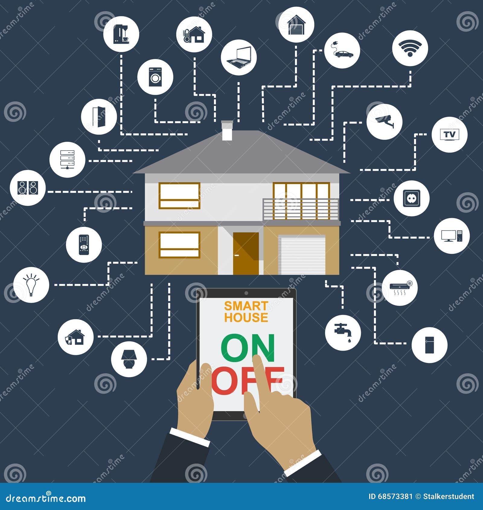 Slim huis Vlak de illustratieconcept van de ontwerpstijl het slimme systeem van de huistechnologie met gecentraliseerde controle