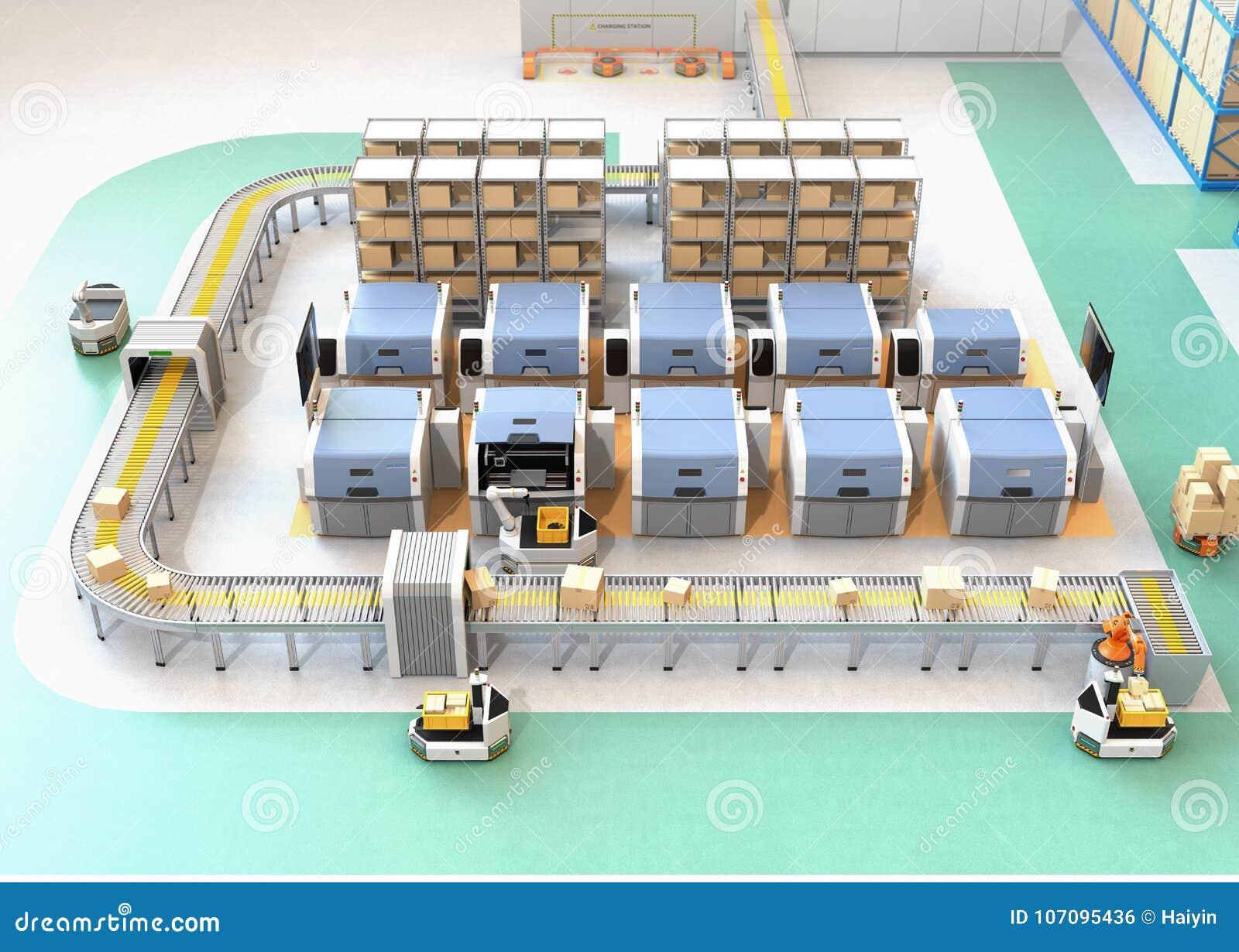 Slimme fabriek die met AGV, robotdrager, 3D printers en robotachtig het plukken systeem wordt uitgerust