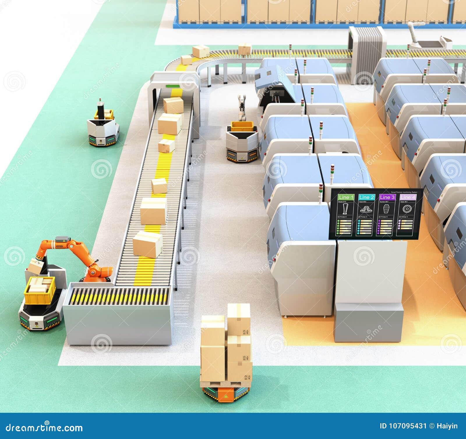 Slimme fabriek met AGV, robotdrager, 3D printers en robotachtig het plukken systeem