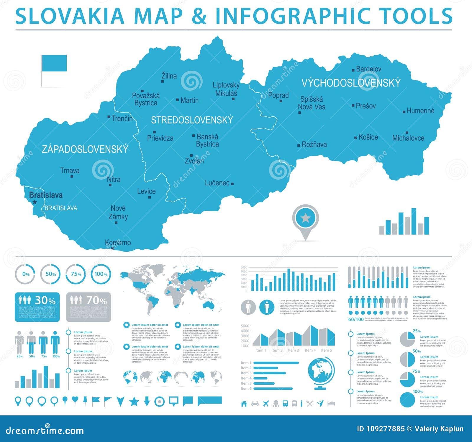 Slovakia Map - Info Graphic Vector Illustration Stock Illustration ...