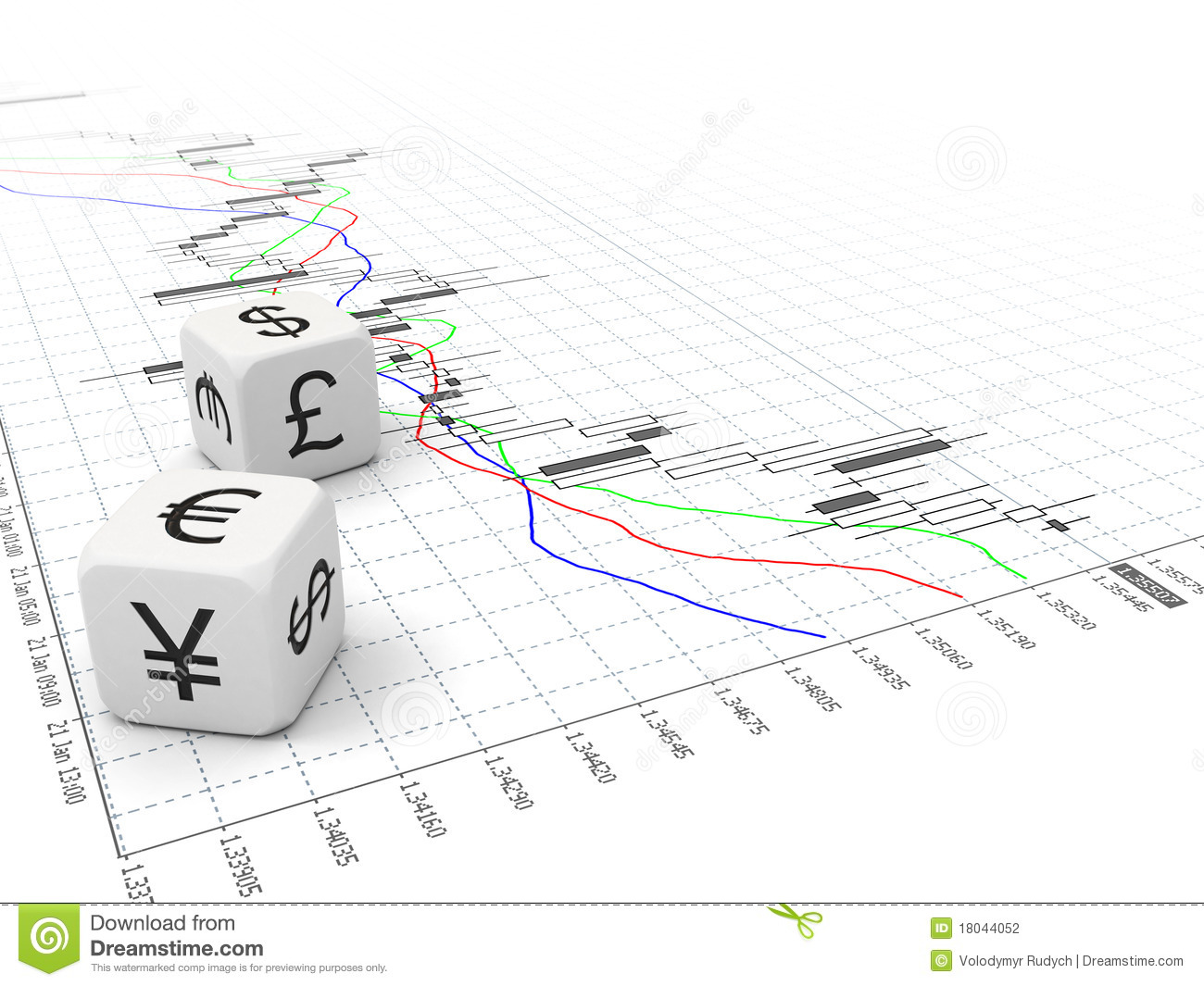 Forex charts images