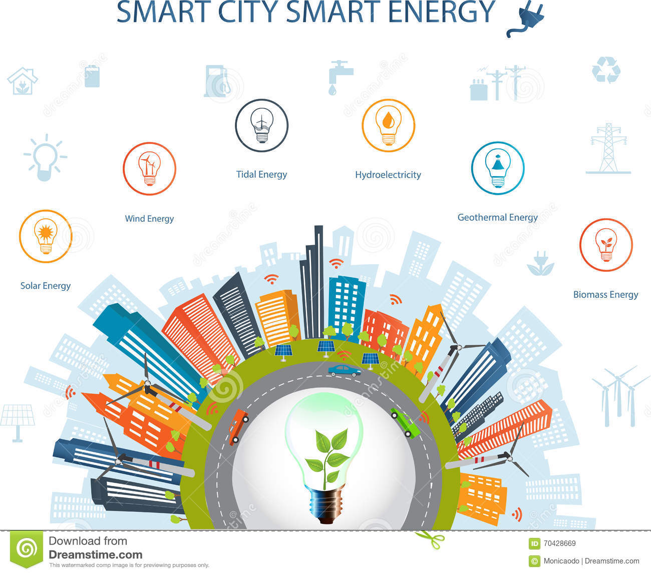 Smart city concept and Smart energy