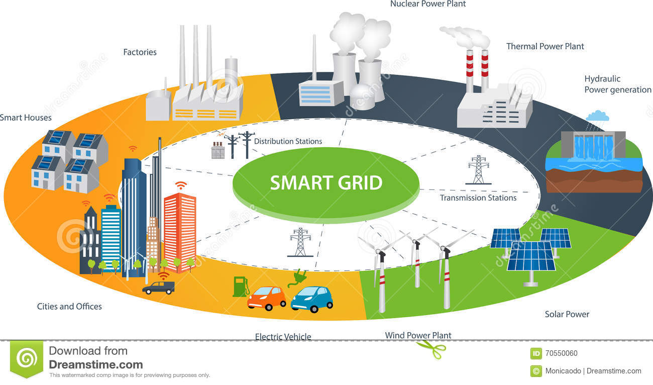 Smart Grid Concept Stock Photo - Image: 78180287