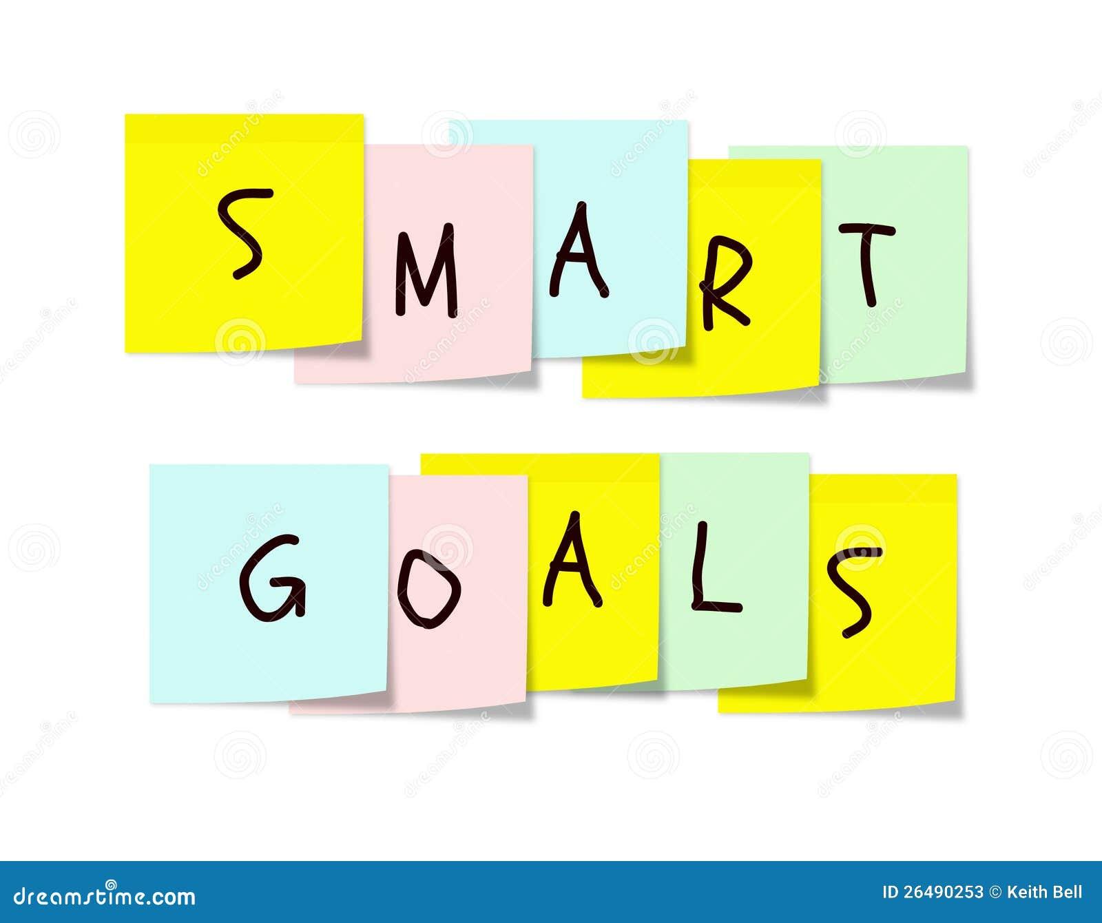 Business plan smart objectives