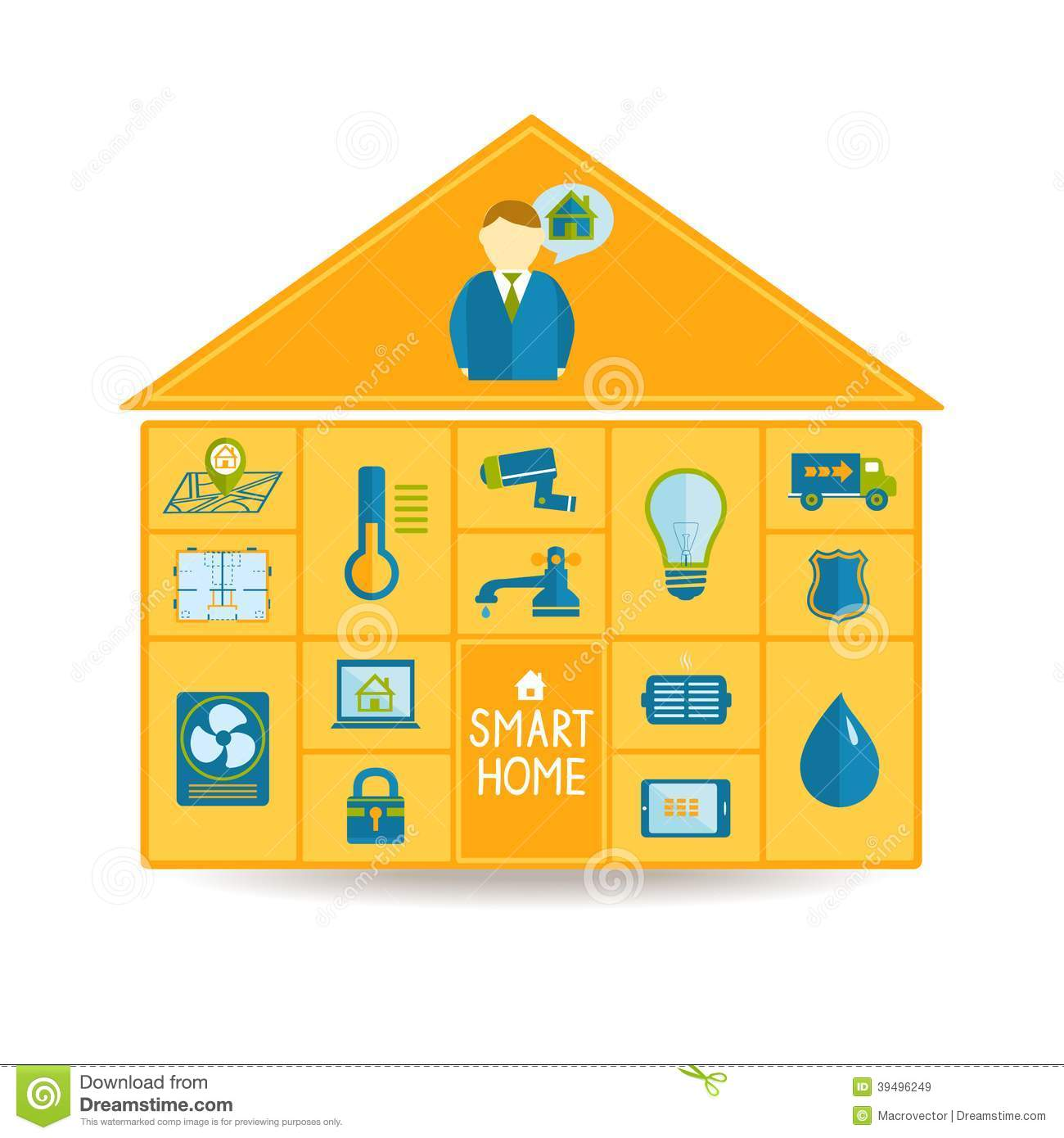 What Is Smart Home Technology Extraordinary How Smart