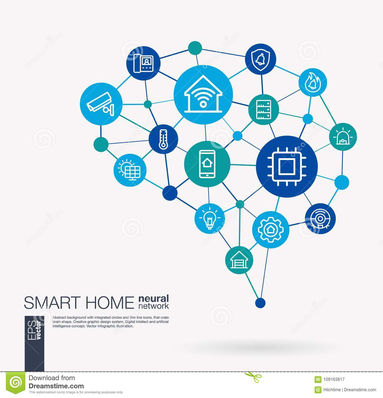 Smart Home Control, IOT, Automation House Security Integrated ...
