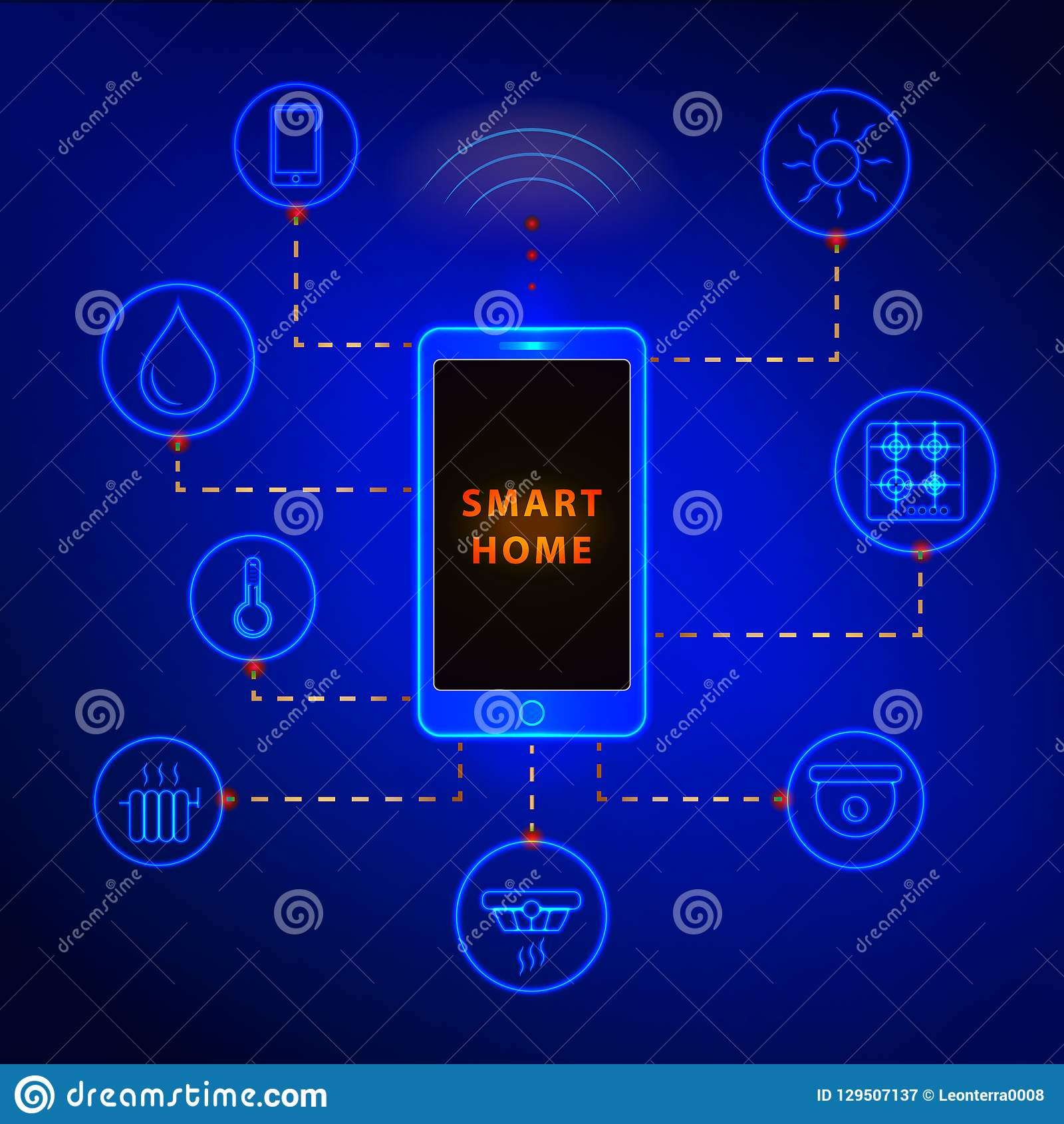 Smart home controlled smartphone.