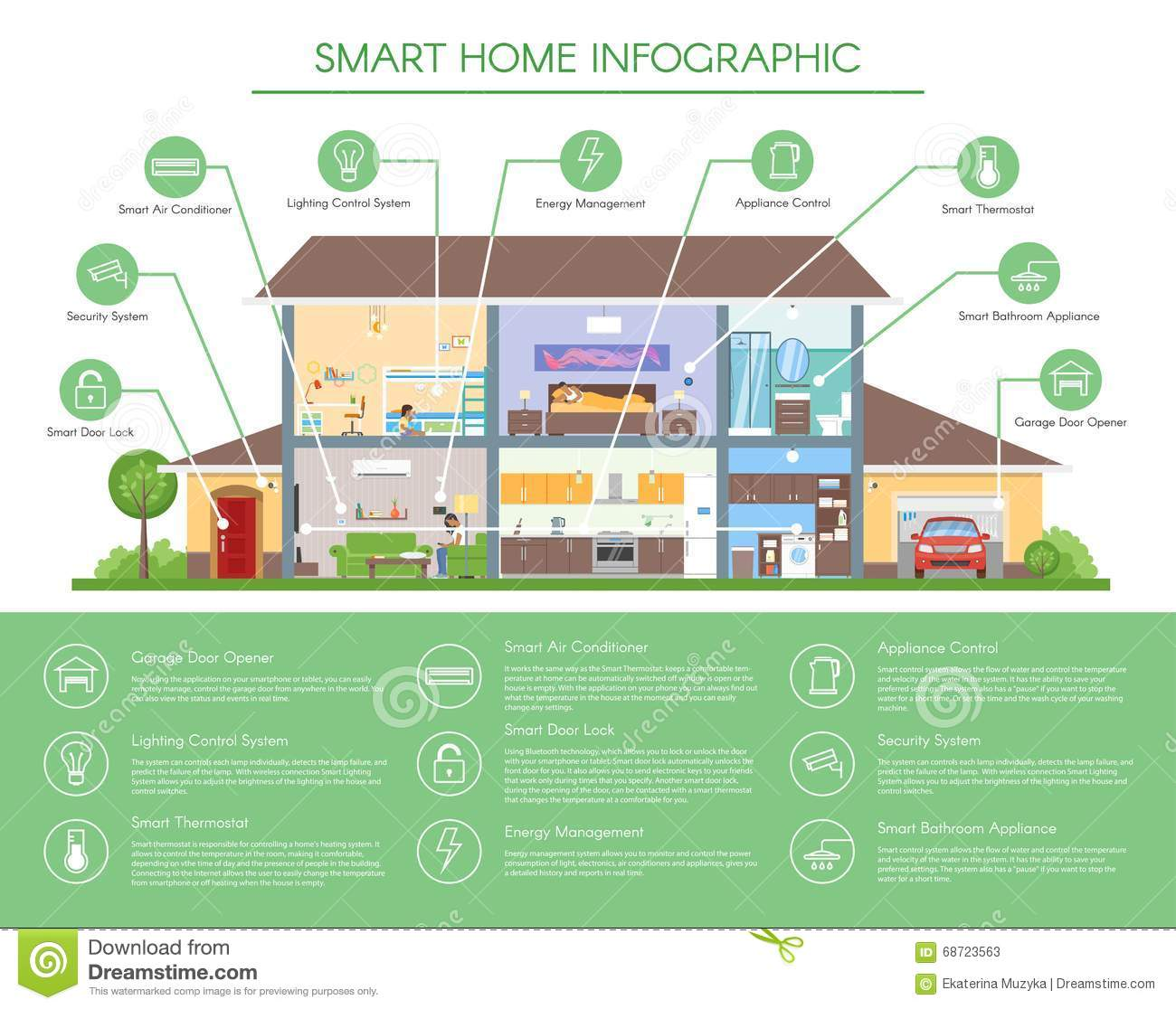 Smart Home Infographic Concept Vector Illustration Detailed Modern House Int