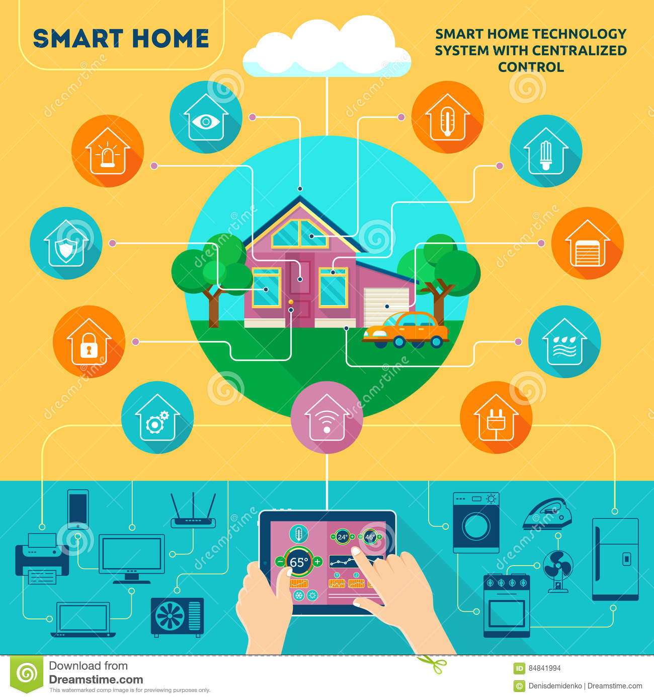 Smart Home Infographic Stock Vector Image 84841994