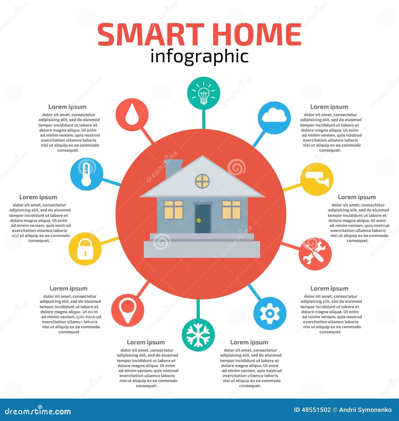 Smart Home Plans