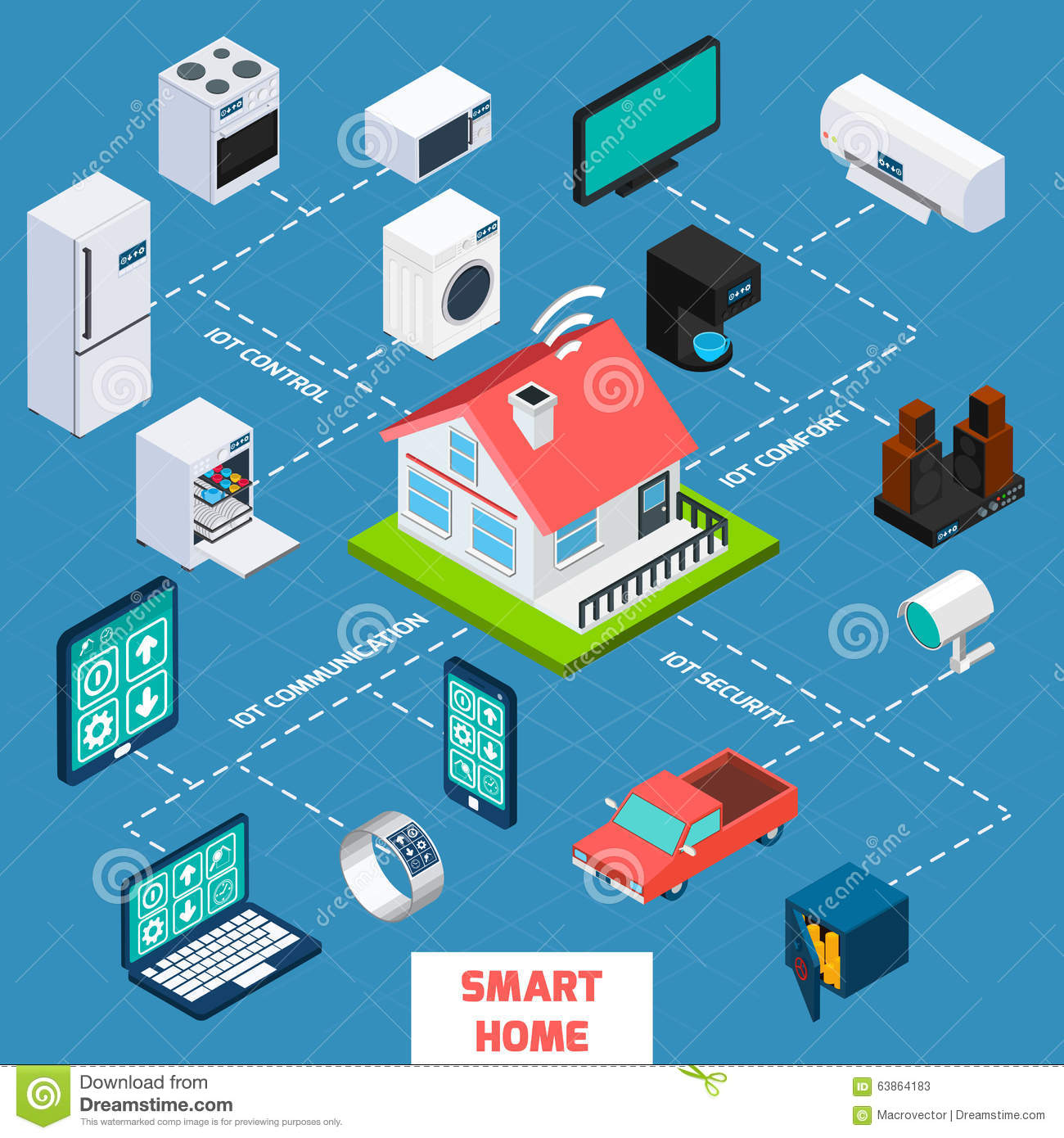 Smart home isometric flowchart icon stock vector for Internet house