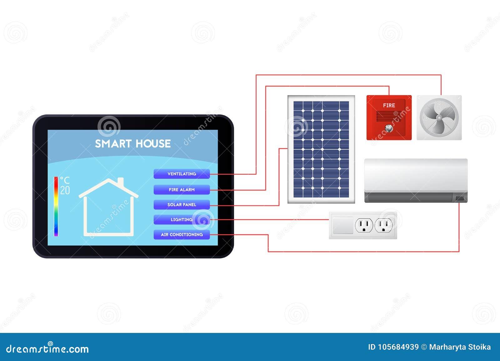 Smart House Administration. Ventilation, Fire Alarm, Solar Panel ...