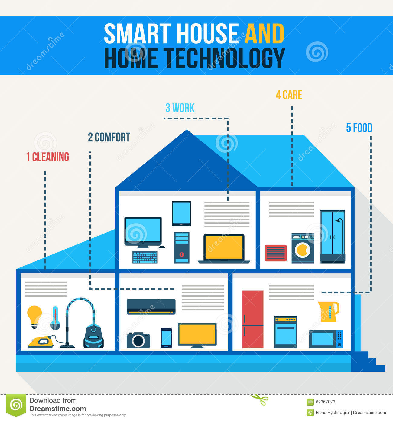 Smart House. Home Technology. Stock Vector - Image: 62367073