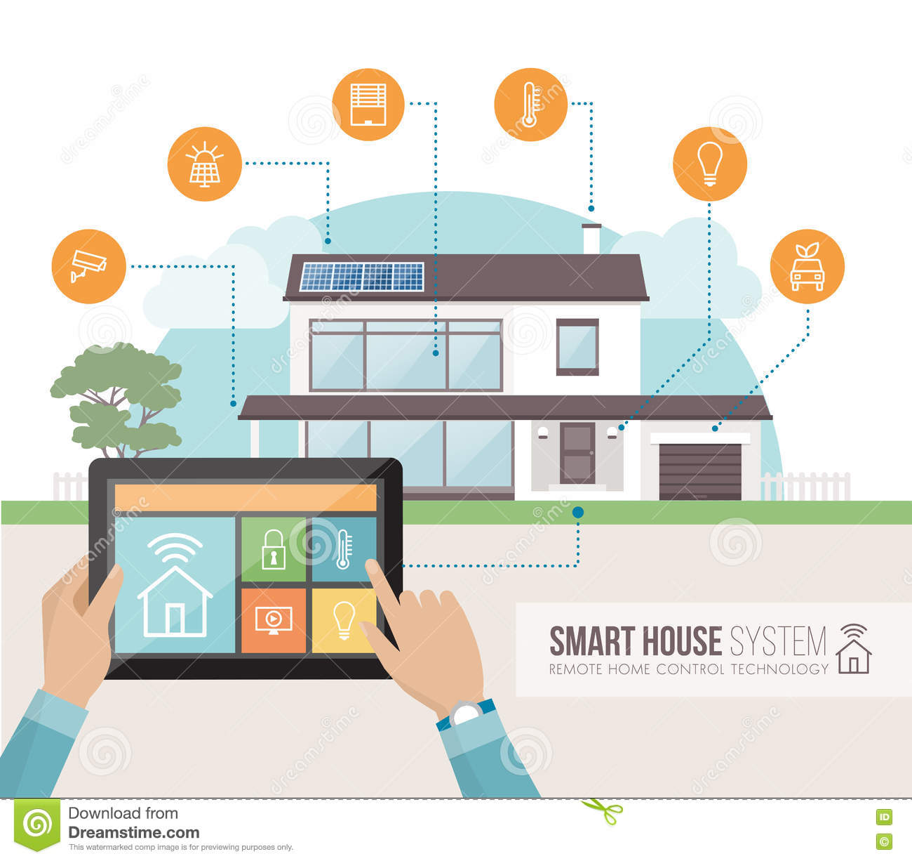 "the smart house system essay Basic advantages of led light energy efficient - led's are now capable of outputting 135 lumens/watt long lifetime - 50,000 hours or more if properly engineered rugged - led's are also called ""solid state lighting (ssl) as they are made of solid material with no filament or tube or bulb to break."