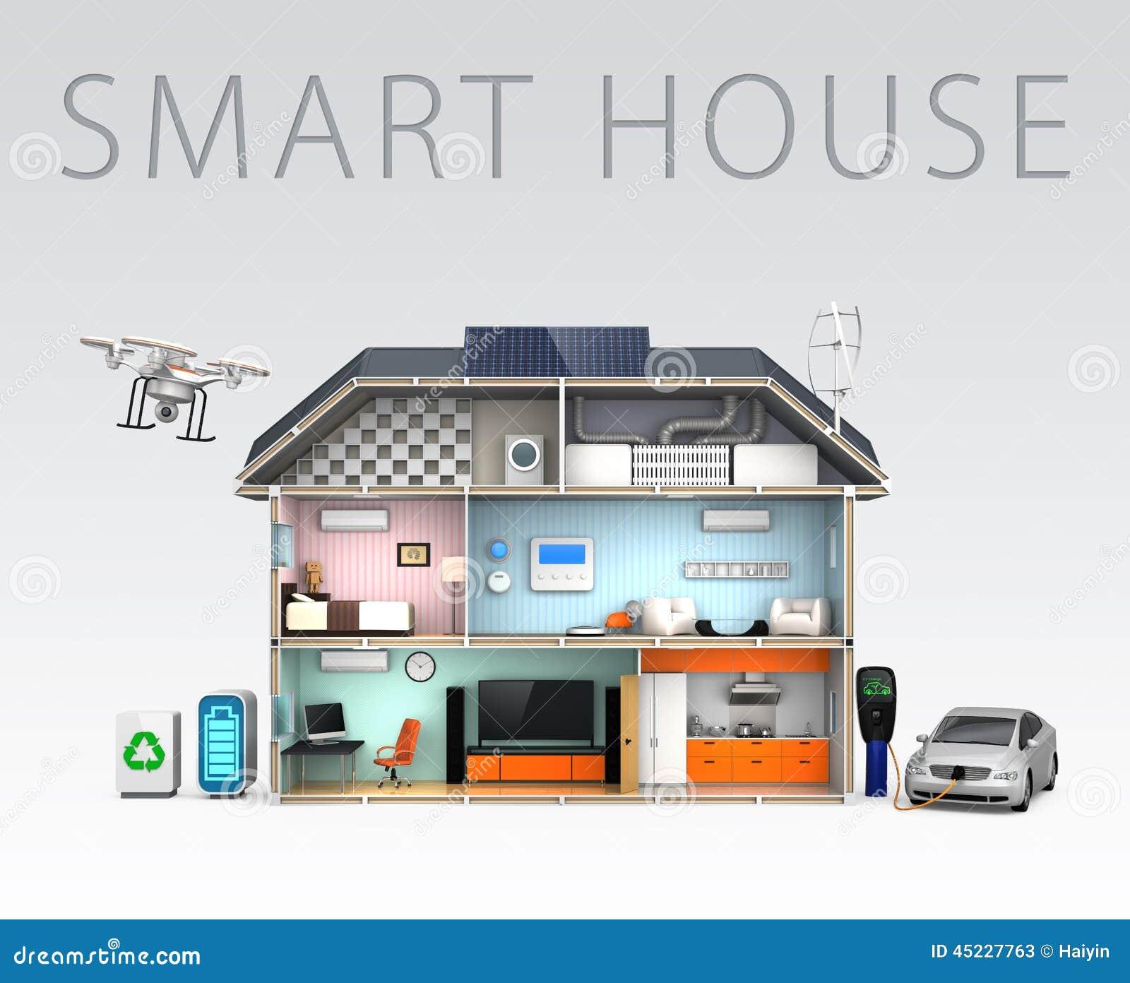 Smart hus med effektiva anordningar för energi