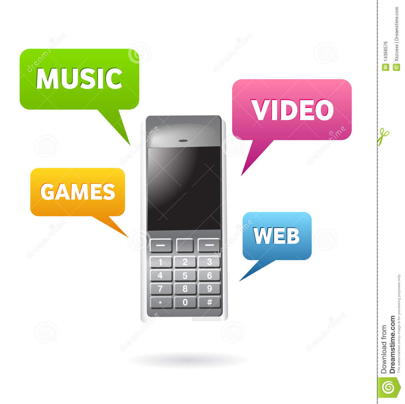 Smart phone gadgets and features
