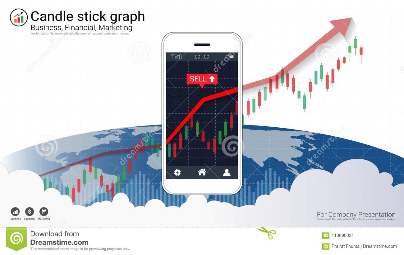 Smart Phone Screen Showing Candlestick And Financial Graph Chart