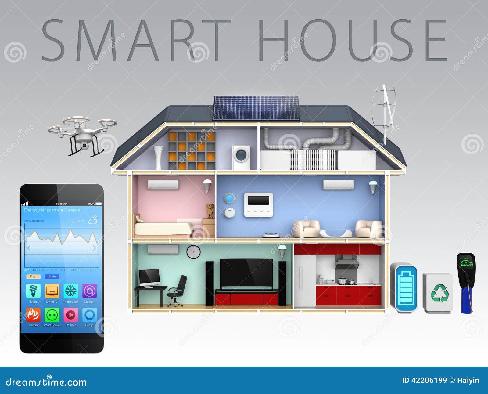Smartphone app e casa di ottimo rendimento per il concetto for Aprire piani casa concetto