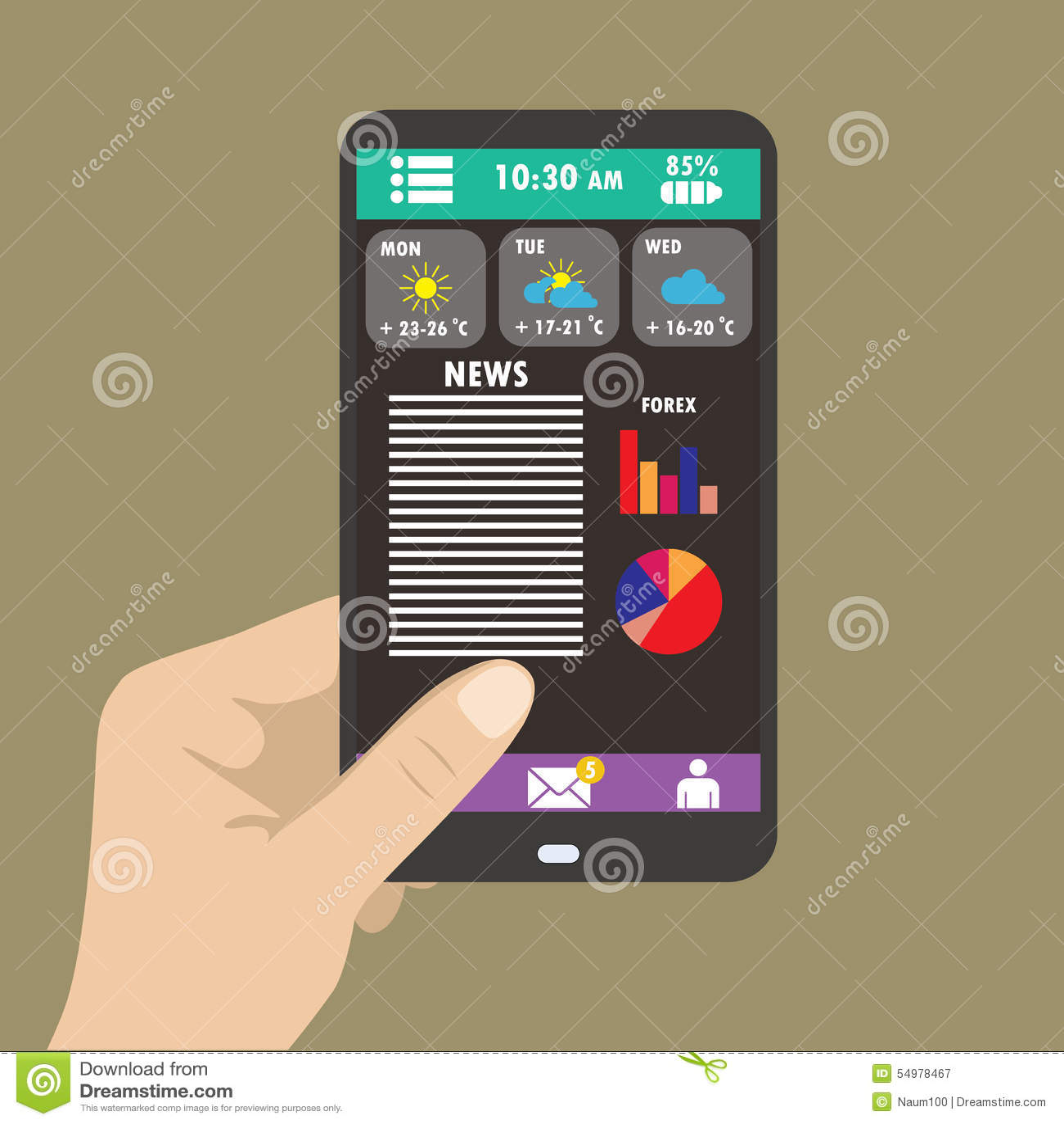 Smartphone på vädret för menyskärmen, nyheterna, forex kartlägger