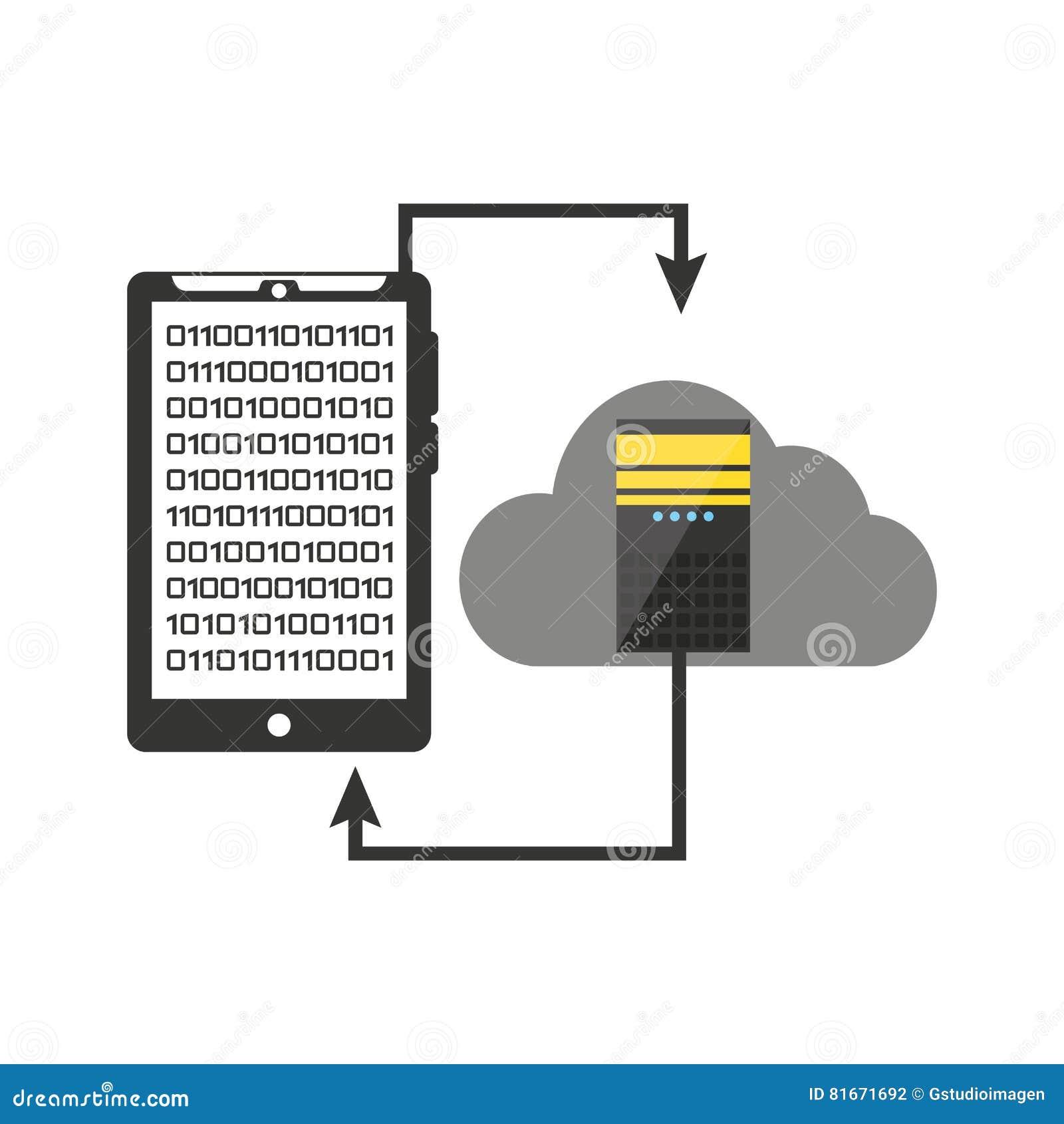 smartphone transfer cloud data cpu tower