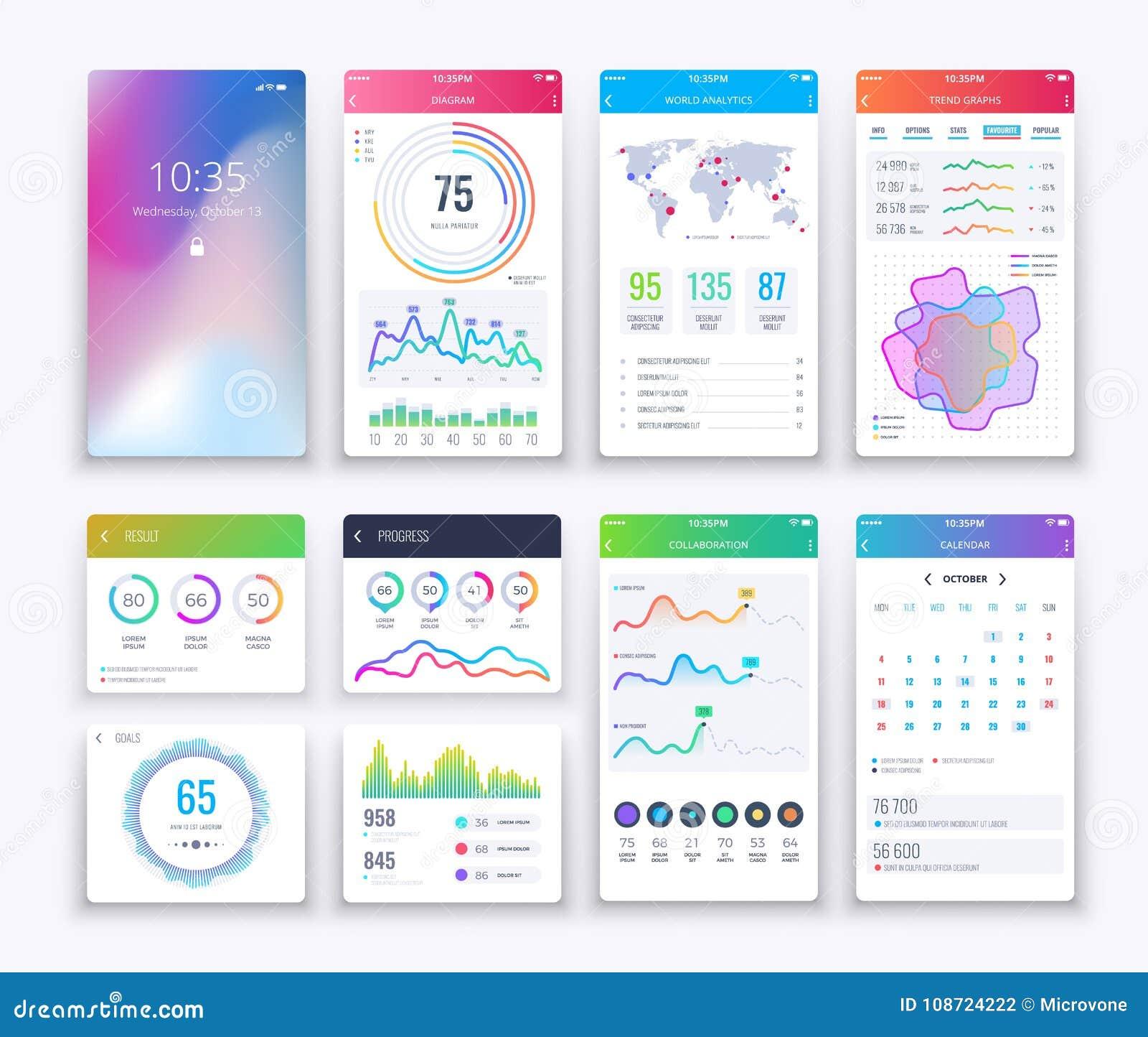 Smartphone UI Το κινητά διανυσματικά γραφικά ui και ux το σχέδιο, apps ψηφιακός τρόπος ζωής apps διασυνδέουν το σύνολο προτύπων