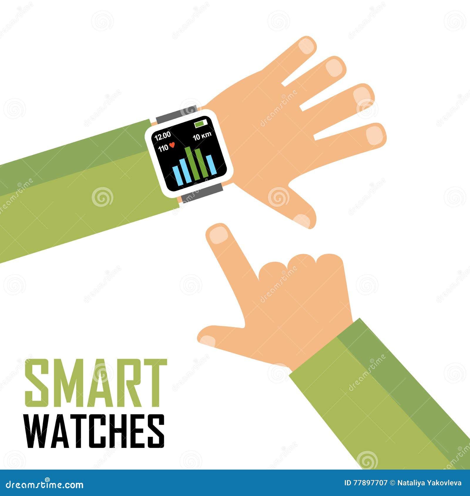 Smartwatch em uma aplicação do perseguidor da aptidão do pulso