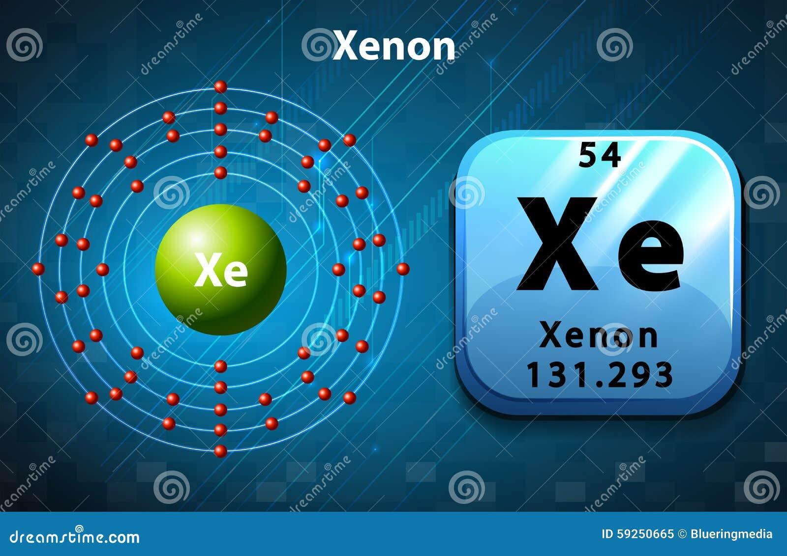 Resultado de imagen de átomo de Xenón