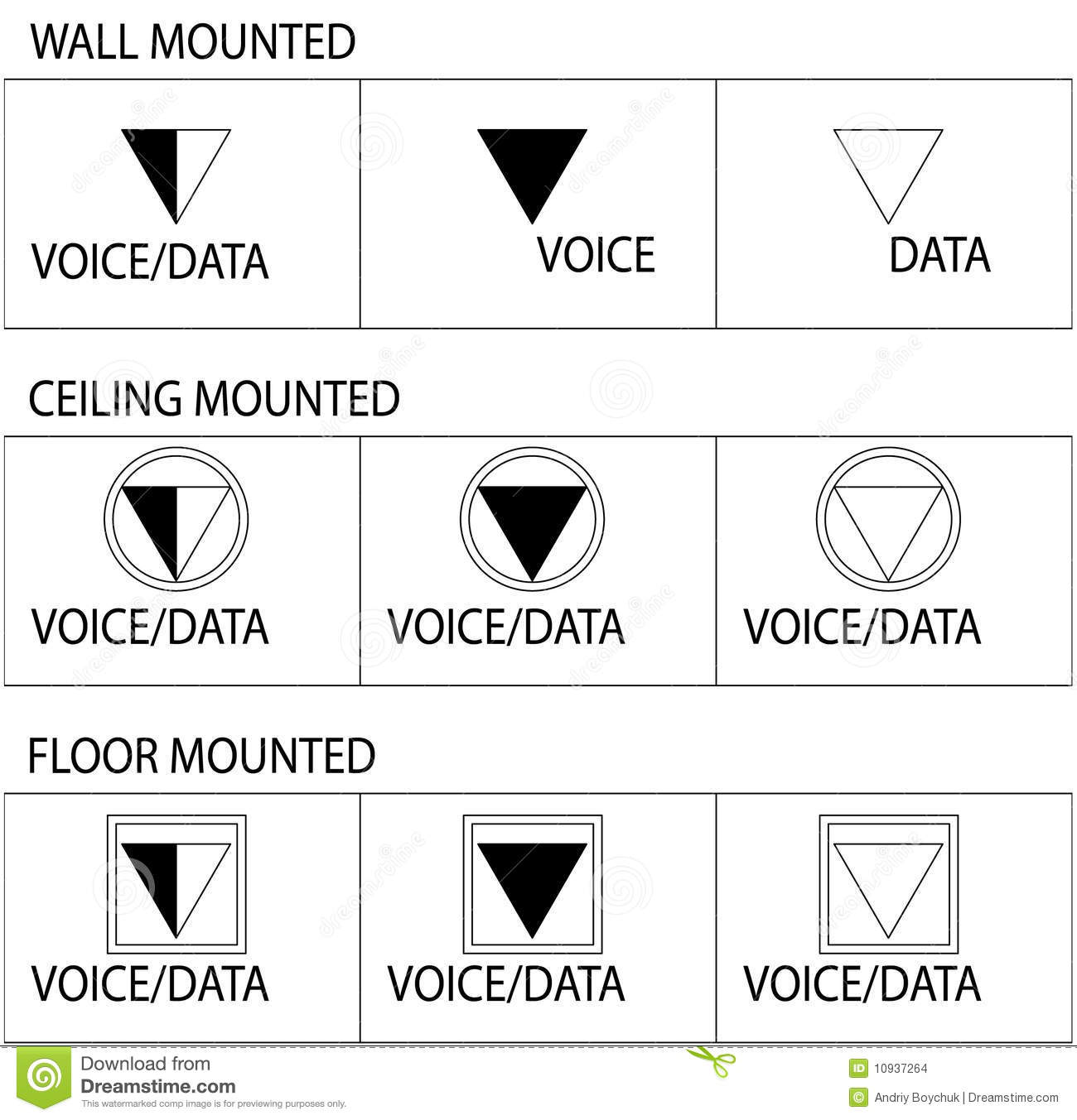 Quad Receptacle Symbol Gallery Symbols And Meanings Chart