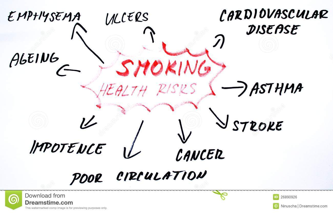 Smoking Health Risks Diagram Stock Illustration