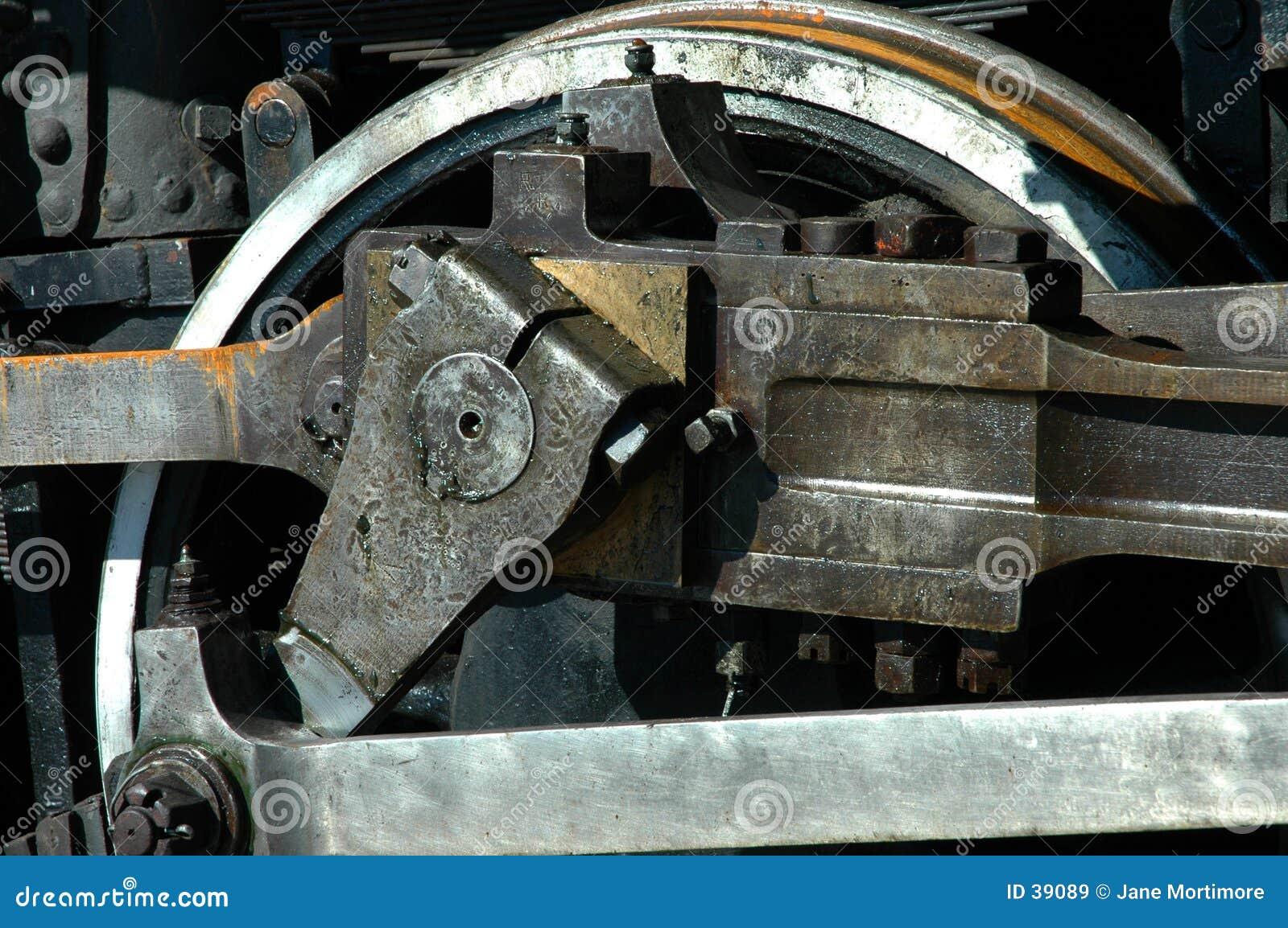 Smort hjul
