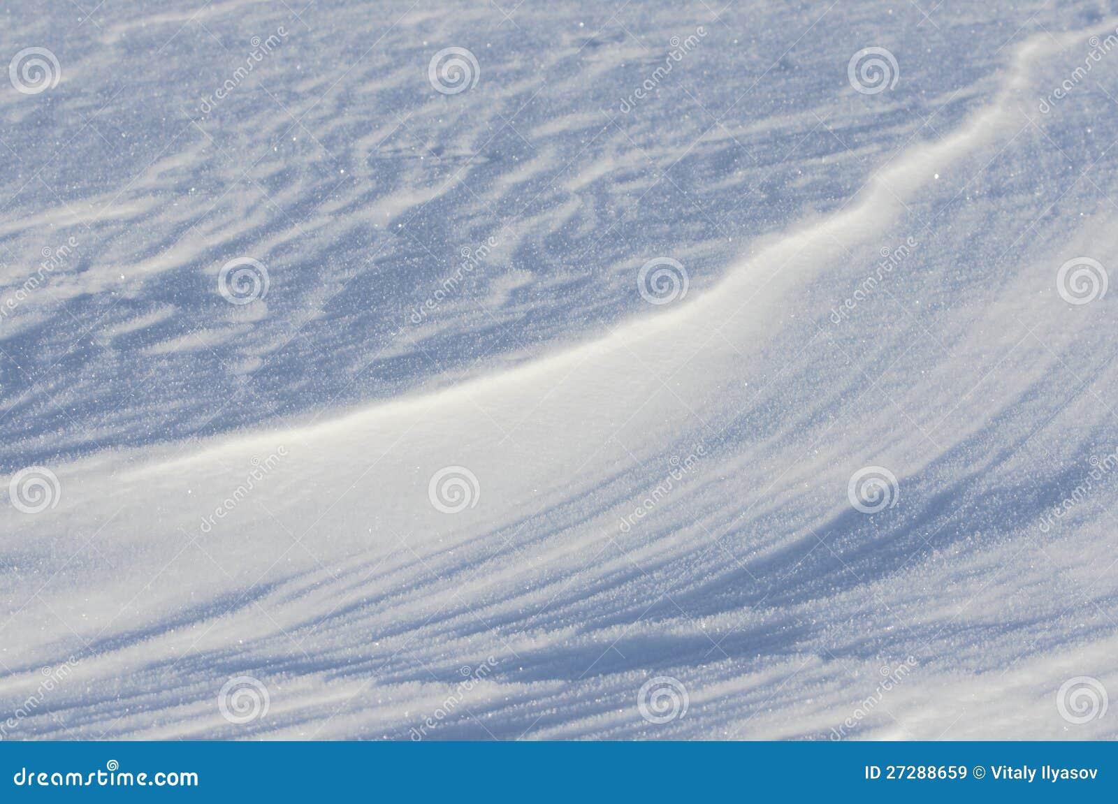 Snöig texturer