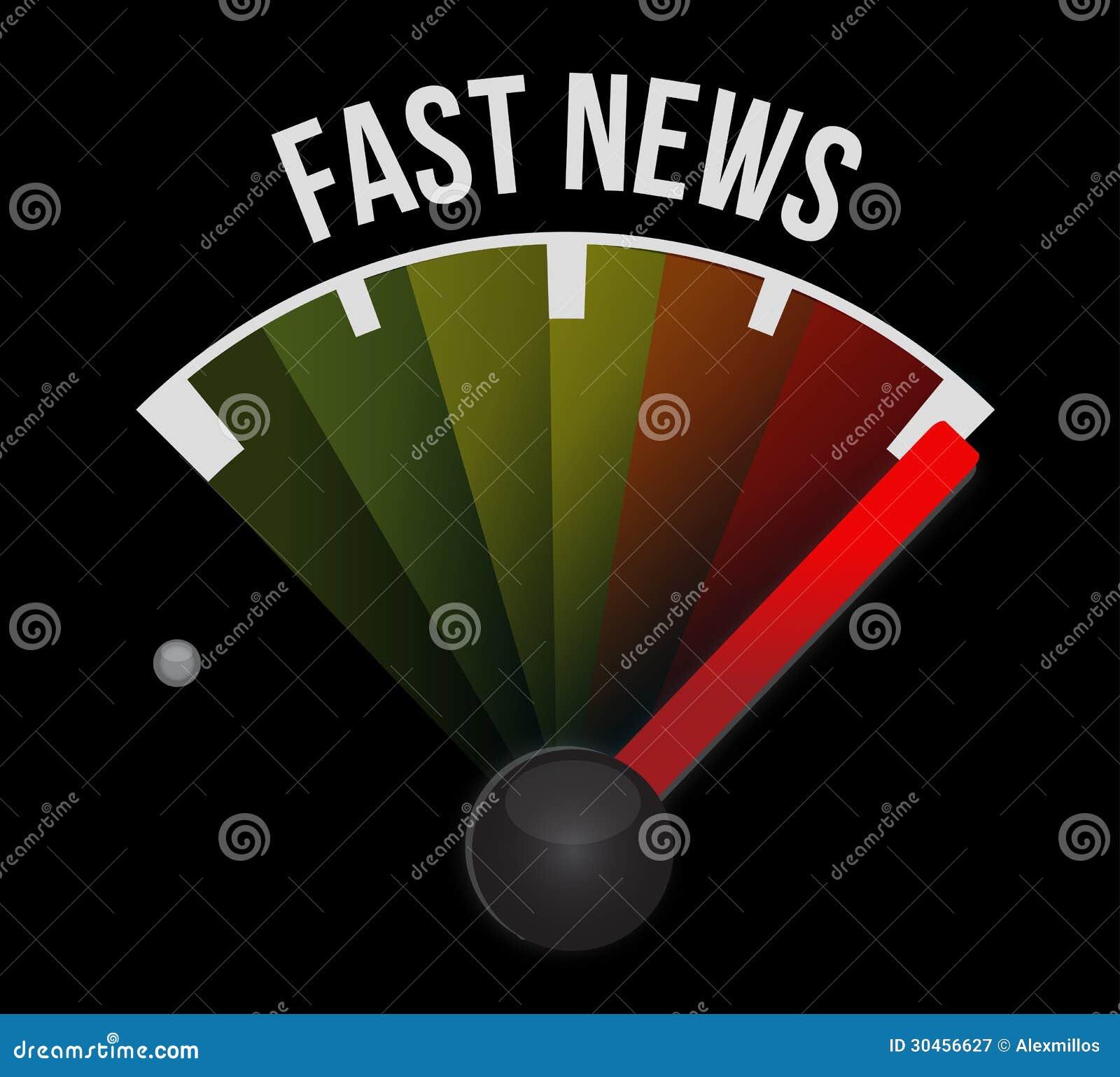 Snabb nyheternahastighetsmätare