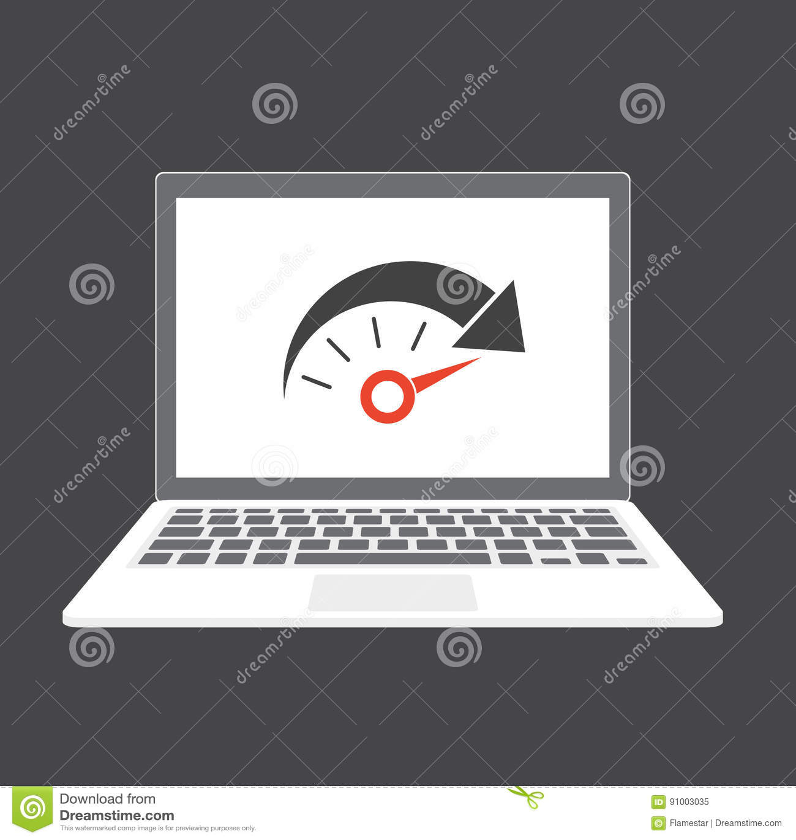 mäta datorns hastighet