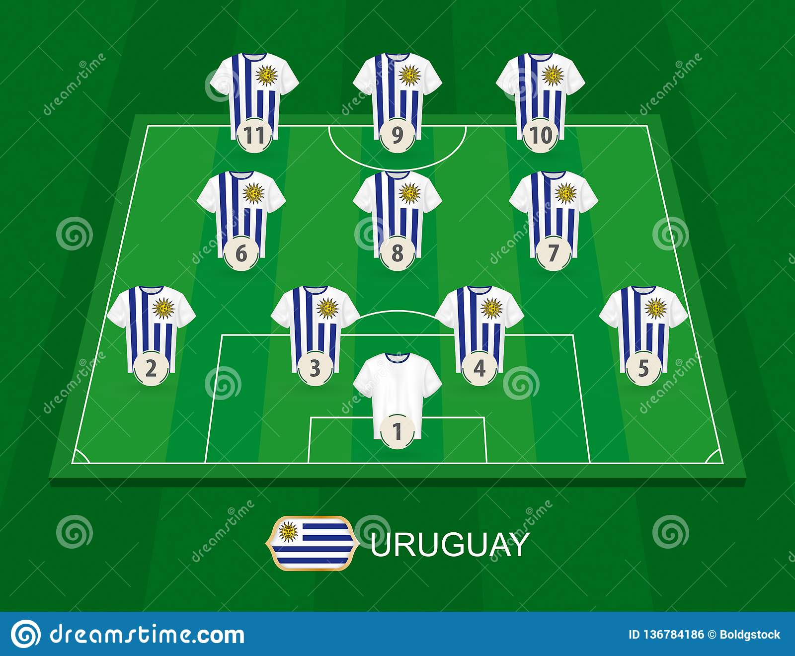 e8ec4077324 Soccer field with the Uruguay national team players. Lineups formation  4-3-3 on half football field. More similar stock illustrations