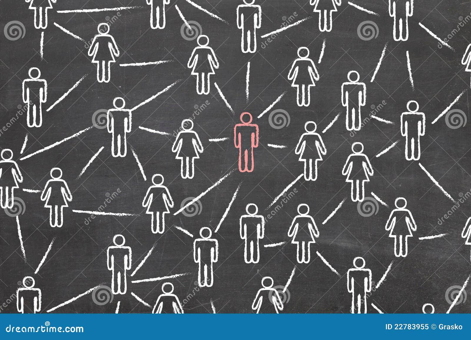 Sociaal media netwerk