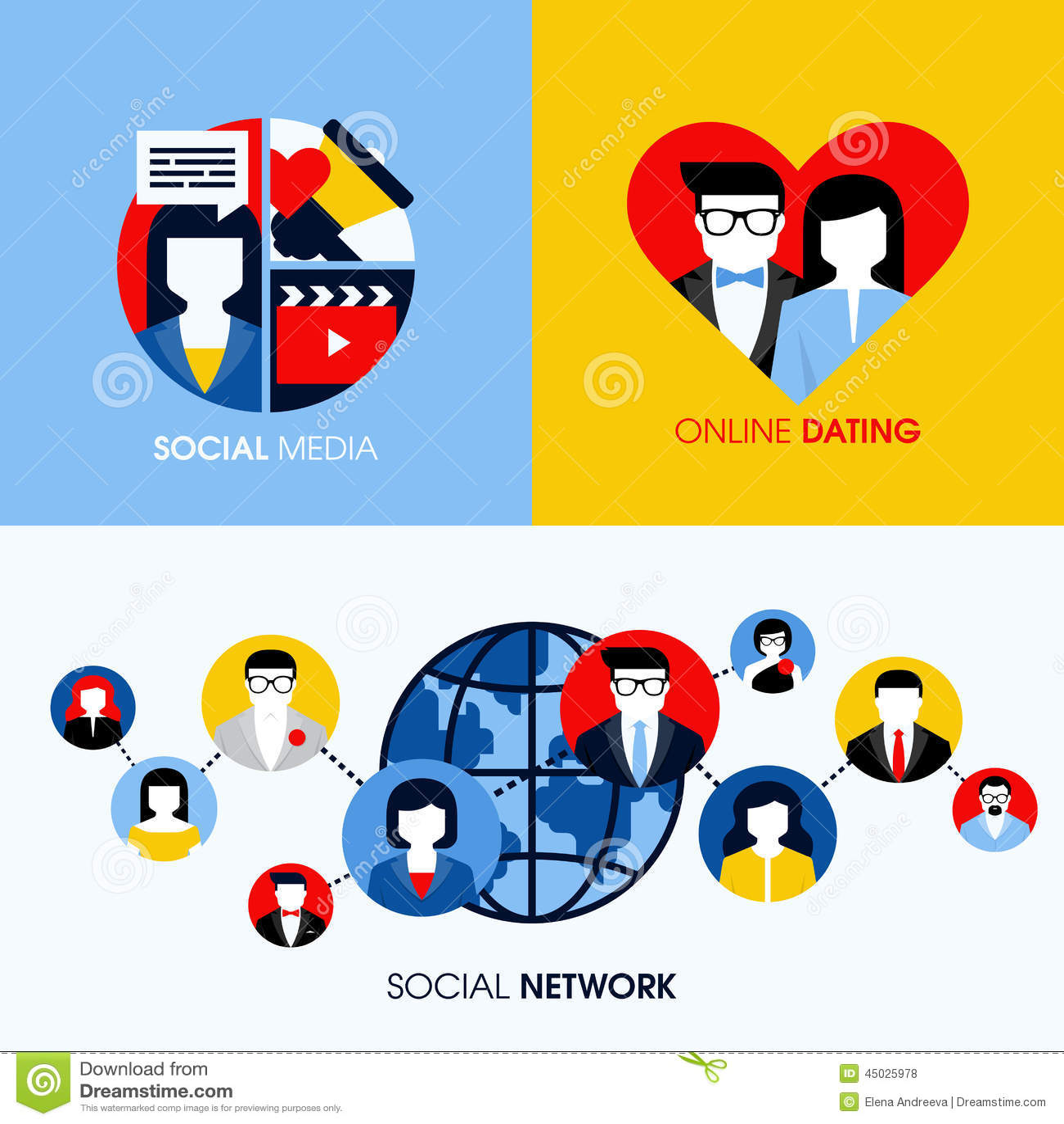 Gratis dating sociale websites
