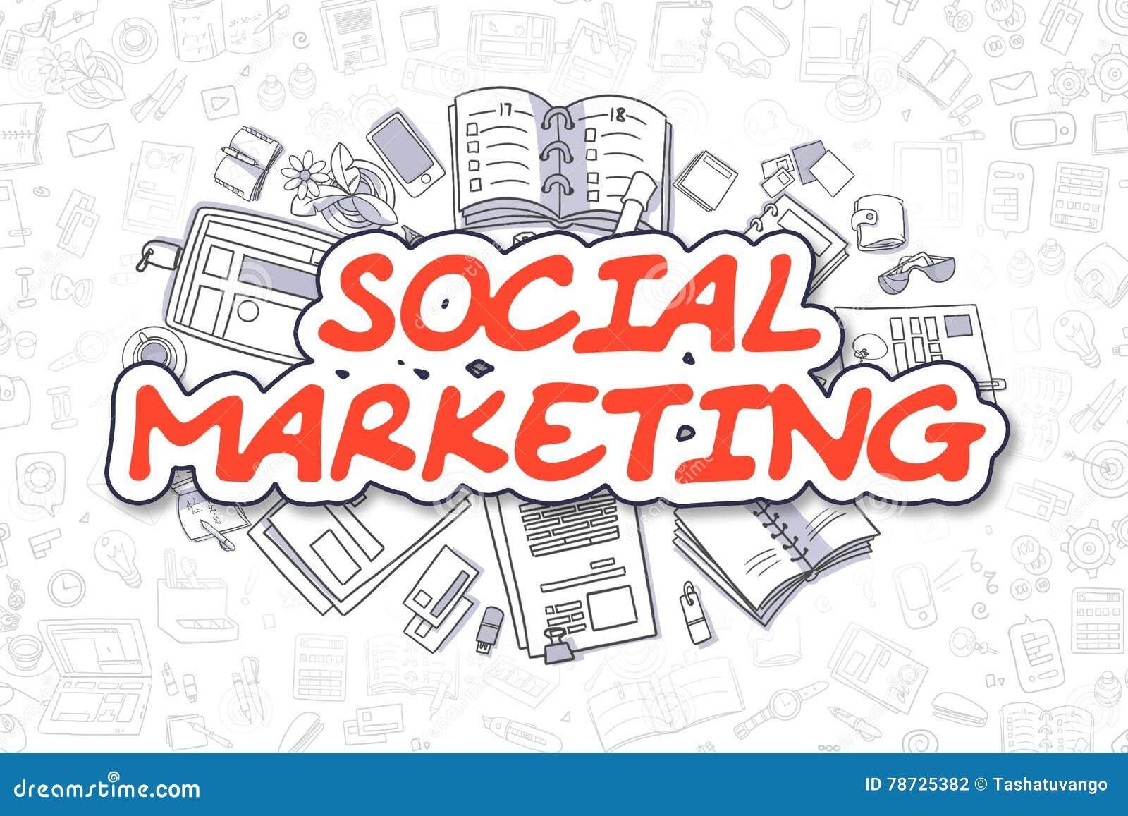 Social marknadsföring - röd inskrift för klotter äganderätt för home tangent för affärsidé som guld- ner skyen till