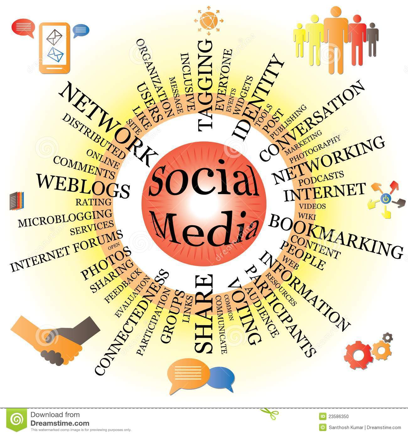society is a web of social relationship I think the rise of social media is definitely correlated with the rise of narcissism in our society our self-esteem depends on how many likes we get, how many followers we get, if someone.