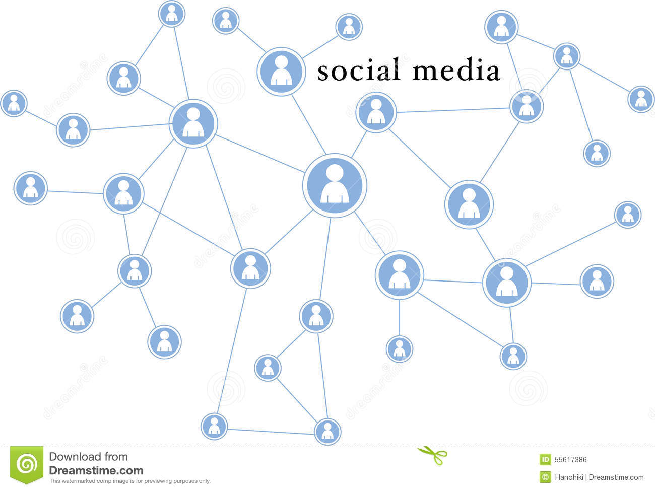 social networks allow people to connect It is a platform that allows business people and professionals all over the  you  can then easily link your account to other social network sites,.