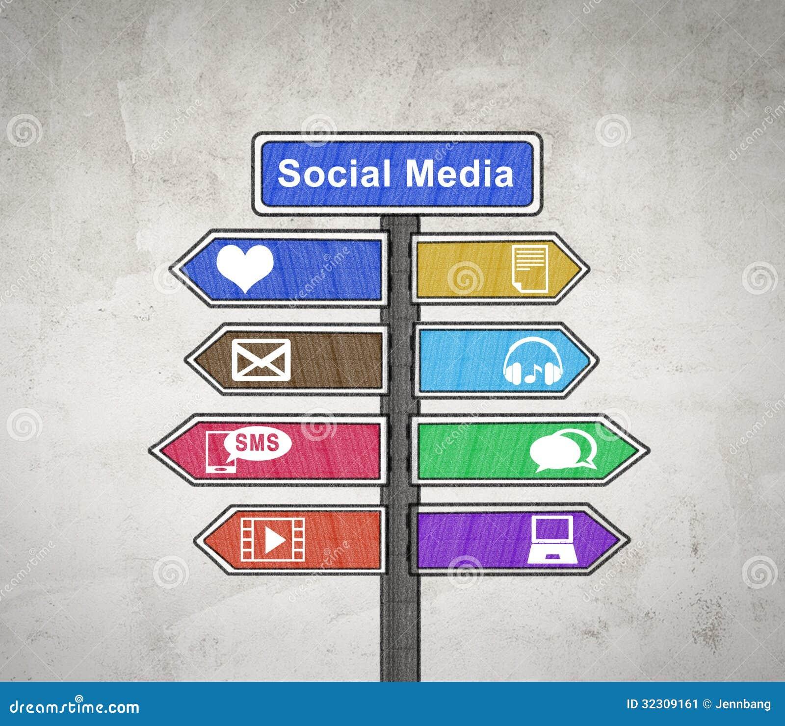 Social Media Sign Board Stock Image Image 32309161